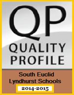 2014-2015 Quality Profile